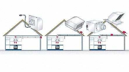 kompetenz im bereich l ftungstechnik sonderthemen. Black Bedroom Furniture Sets. Home Design Ideas